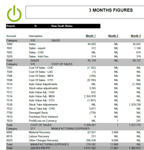 GL User Report Detail