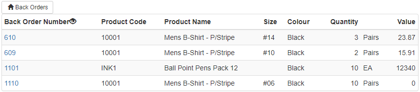 B2B Back Orders